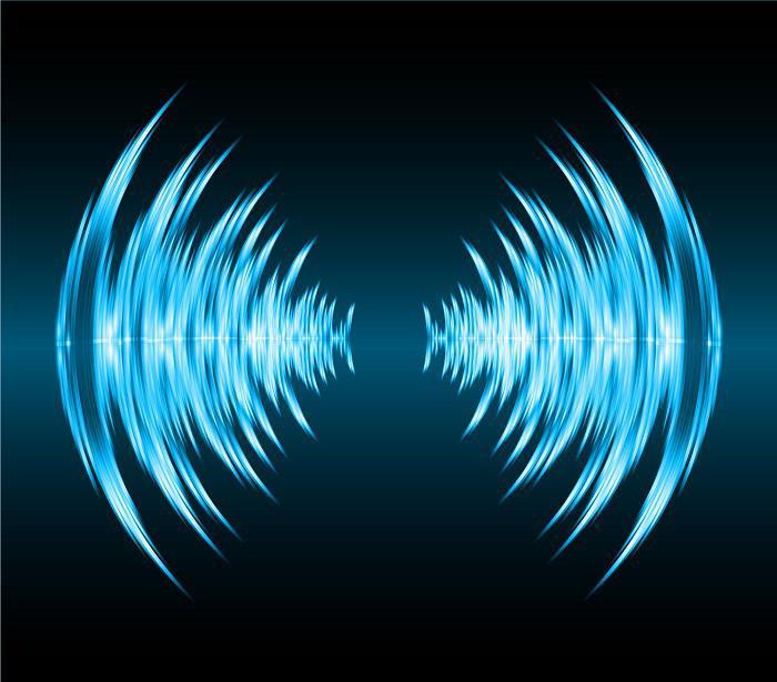 محدوده شنوایی انسان هرتز : 20 تا 20،000