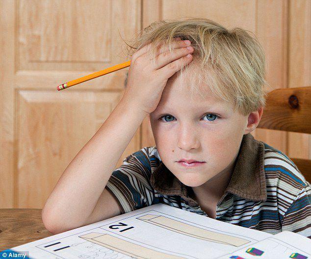 اختلال یادگیری ریاضی چیست - اختلال یادگیری کودکان